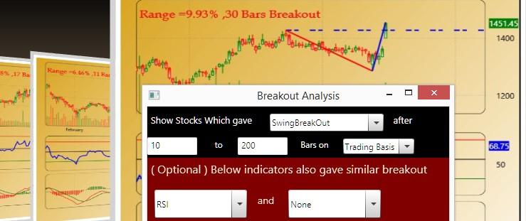 Breakout Screener,RSI Divergence Scanner,52 week high low